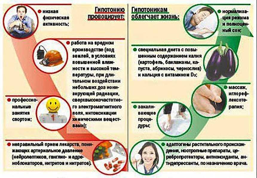 Острая боль в зубах что делать в домашних условиях