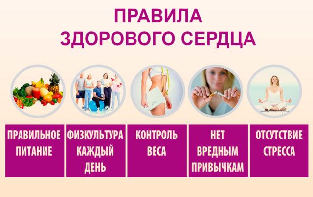 Таким образом, для предупреждения появления гипертензии и развития осложнений проводят профилактику
